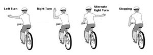 The appropriate hand signals for cyclists. Photo from Michigan Bike Law's website.